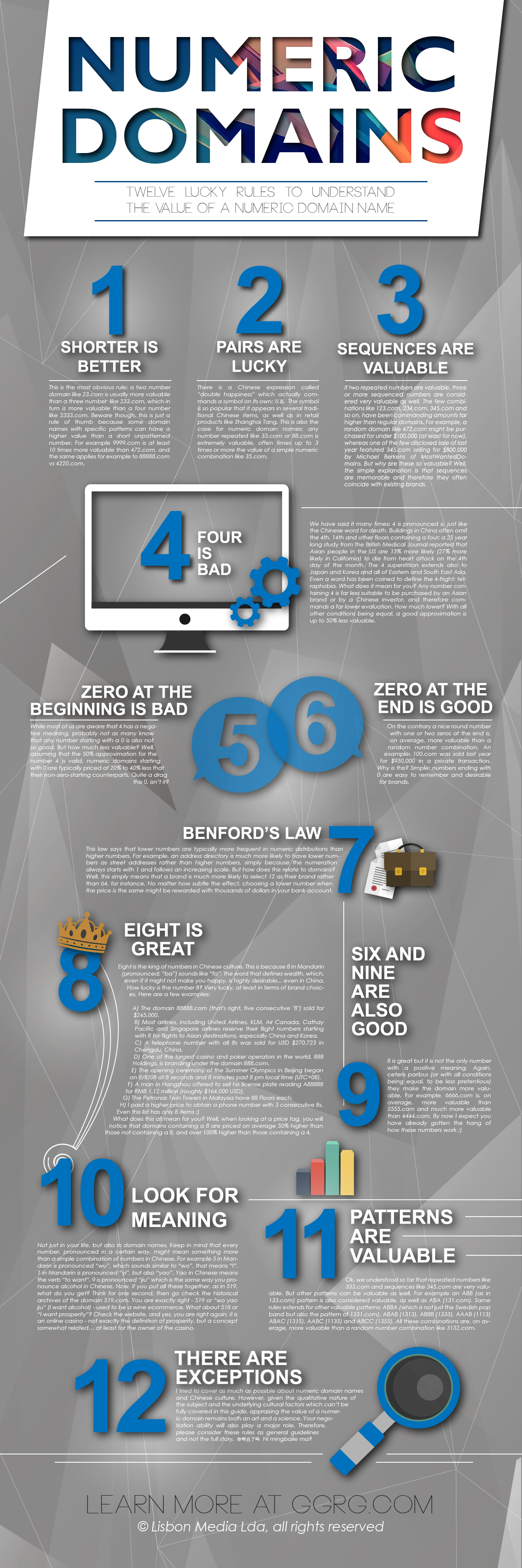 "Infographic: ""The 12 Lucky Rules to Understand the Value of a Numeric Domain Name"""